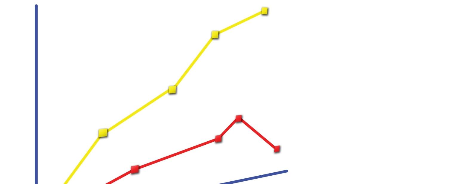 Generic line graph